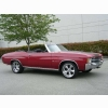 1971 Chevy Chevelle Malibu Ragtop Wallpaper
